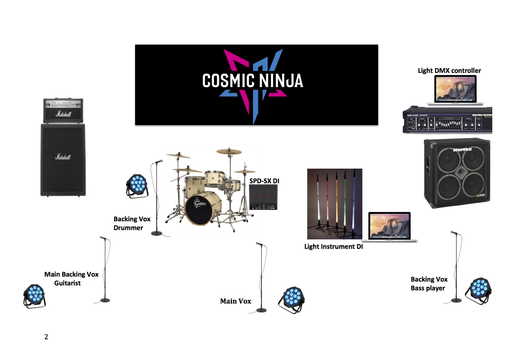 Stage Plan (full setup
